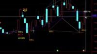 今日股市-美版四万亿能否改变全球风险资产基本