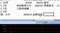 【股票分析】 阳K线包阴K线什么意思?阳K线包阴