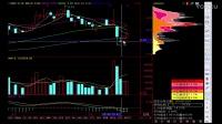 股票如何玩短线?短线操作技巧有哪些?