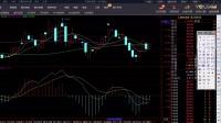 股票技术分析 股票交流 牛股分享 短线炒股 涨停