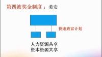 权健完美无限极康宝莱嘉康利网上如何开发陌生市场 (4)
