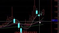 股票:什么情况下不能盲目进行止损