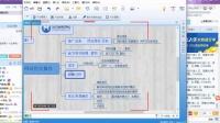 SEO优化教程_地方门户网站优化案例