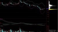 炒股重磅技术,如何利用估值分析股票基本面