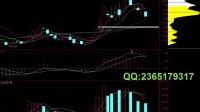 股票热点消息:揭秘高手如何捕抓下周涨停牛股