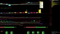 股市技术分析的理论基础是什么?