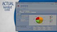 Apprise Software爱普瑞斯软件公司介绍