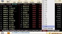 老股民-股市股票年尾红包行情之分步止盈 股票基