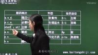 专业实践技能 第1讲 岗位技能(一)