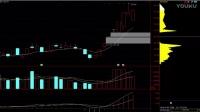 【标BBI的买卖点】 买入信号 波浪理论图解教程 弱势如何选牛股 涨跌停板是什么意思