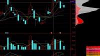股市 boll指标详解:如何抄底(布林线) (2)