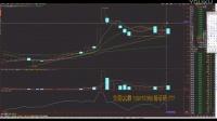 股票K线技术分析 股票入门基础知识视频教程 炒