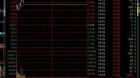 股票详细分析 涨停板分析 股票成交量   每日解盘