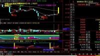 股票成交量 股票均线 股票K线学习选股-股票冲涨