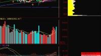 股票技术分析:面对目前行情最好的操作