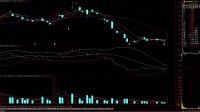 如何识别股票的洗盘与出货信号  超短线分时图追涨停法  灵活运用KDJ指标