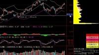 下周财经股市重大利好:预测实盘活抓涨停牛股