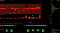 智学堂股票教学:股票市净率是什么意思?