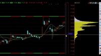 股市每日牛股分享: 002323雅百特   (18)