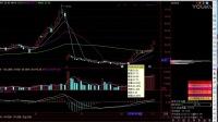 股票: 牛股 K线 股票直播 股票学习 股票交流 股票