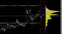 解套:市场修复行情开启逢低买入低估蓝筹