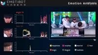 多模态情感分析-韩国综艺