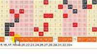 双色球2010060期彩票投注分析