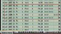 期货时间2011-1-14日(期货开户-QQ921534591)
