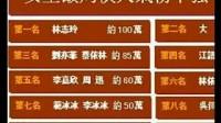 萧依婷曝女星饭局价格表