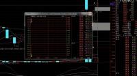 【百度股票】不必搞得太复杂,从量价入手分析就足够了!