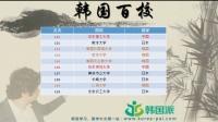 2:亚洲大学排名