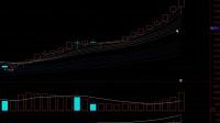 股市高手是怎么炼成的 快速寻找最牛的黑马股
