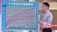 崔玉涛:宝宝生长发育曲线