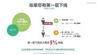 O2 OnlyOne唯一(只为您,只有你) 超稳投资计划 简介 每月15% 佣金2代5%&3%