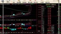 股票 技术拉升热点涨停股  股票抄底 -股票财经