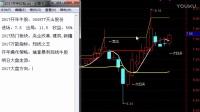 股票技术分析 股票分时图 股票量价关系 股票熔