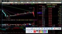 股票 技术拉升热点涨停股  股票抄底 -股票大师