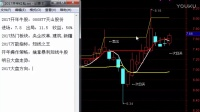 均线理论 股票入门 股票筹码分布 股票技术分析