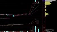 股票:短线操作快速盈利出局 牛股战法 MACD背离