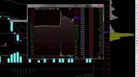 股票入门教程  股票基础 股票涨停技术-老股友