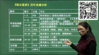 2017中小学教师资格证《综合素质》考试规律分析