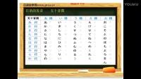 日语的发音