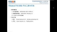 网站定位与建设流程07.自主开发流程