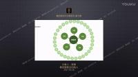 集创堂对外分享第七期-百度用户体验设计师分享互联网敏捷开发下的用研——满意度模型