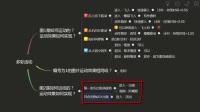 PPT动画设置系列——移动动画设置.mp4