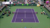 WTA迈阿密站第二轮HL:凯斯VS格鲁比奇