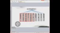 室内设计-衣柜设计(一)-潭州室内设计家装(零)基础教程视频全