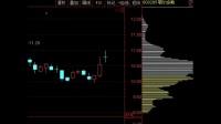 股票红利是什么 都有哪些具体内容 (10)