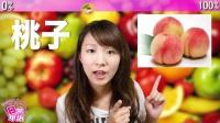 学日语初級的生活單詞15種水果的日文单词4(720p)