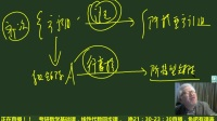 考研数学基础课24-3,线性代数,等价,矩阵的初等变换与方程组的关系